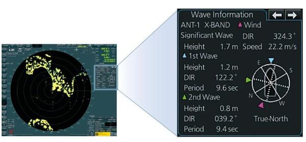 Wave Analyser